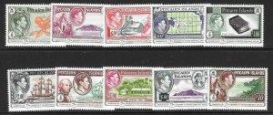 PITCAIRN ISLANDS 2015 ANNIVERSARY DEFINITIVES MNH