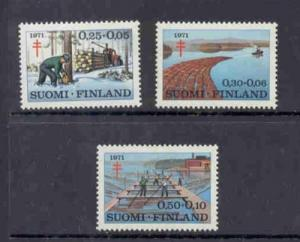 Finland Sc B191-3 1971 TB Lumbering stamp set mint NH