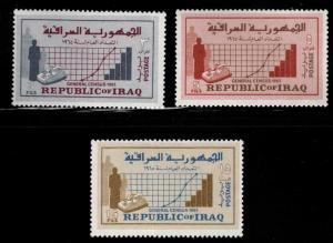 IRAQ Scott 390-392 MH*  1965 census set