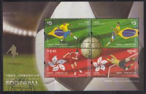 Hong Kong 2009 Football Miniature Sheet Fine Used