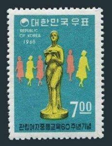 Korea South 624,MNH.Mi 636. Public secondary education for women,60th Ann.1968.