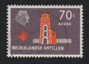 Netherland Antilles 343 Buildings