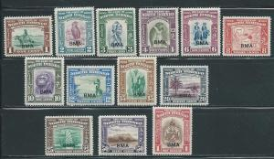 North Borneo 208-20 Various Short set MLH