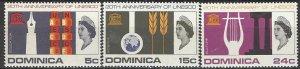 Dominica 199-201  MNH  UN UNESCO 20th Anniversary
