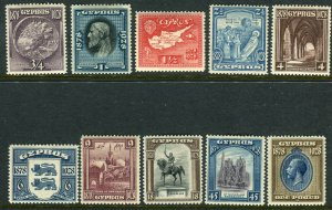 CYPRUS-1928 Anniversary.  A mounted mint set to £1 Sg 123-132