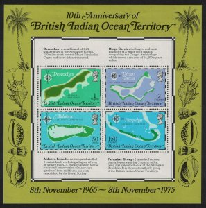BIOT 10th Anniversary of Territory Maps MS D1 SG#MS85