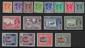 BURMA SG18b/33 1938-40 DEFINITIVE SET MNH