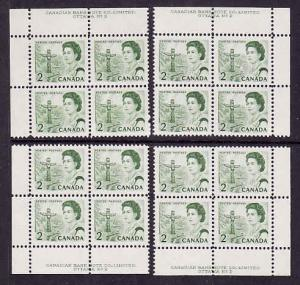 Canada id#12034-Sc#455ii-set of 4 plate blocks #2-2c green Centennial QEII-NH-1