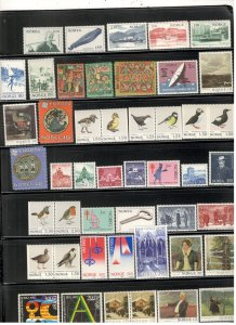 NORWAY COLLECTION ON STOCK SHEET, ALL MINT, MOSTLY MNH