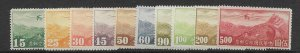China (ROC)  C11-20  1932  set 9