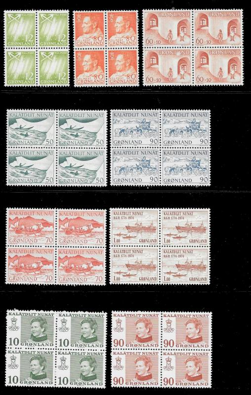 GREENLAND (27) Different Mint Never Hinged Blocks of 4 Stamps (108 stamps)