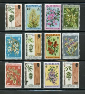 BRITISH HONDURAS FABULOUS MINT HINGED SELECTION ON CARDS AS SHOWN