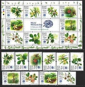 Sri Lanka. 2020. Orchids, flowers, flora. MNH.