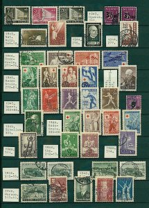 Finland 1947/53 good collection of issues to include red cross,  Mint&FU Stamps