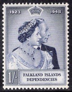 FALKLAND ISLANDS SCOTT 1L12