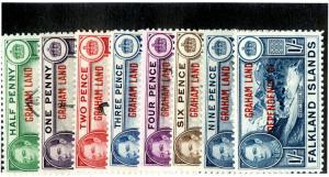 FALKLAND ISLAND -GRAHAM 2L1-8 MNH SCV $25.40 BIN $12.50