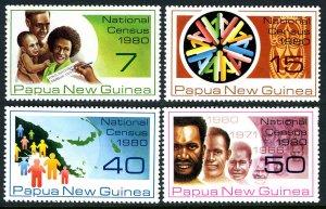 Papua New Guinea MNH 517-20 National Census 1980