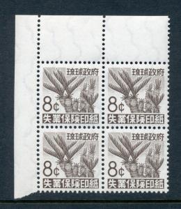 Ryukyu Islands Scott #RQ5 Unemployment Ins. Mint NH Block of 4 Stamps (RY RQ5-2)