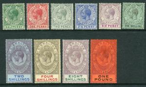 GIBRALTAR-1912-24 A mounted mint set of 10 values Sg 76-85