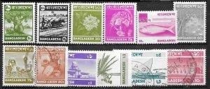 19640 Bangladesh 95 - 106 mixed use 2017 SCV $47.40