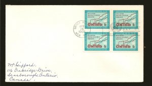 United Nations 185 Factories Block of 4 1968 First Day Cover