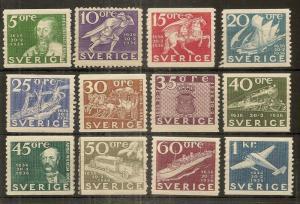 Sweden 1936 Tercentenary Set MNH Cat£120