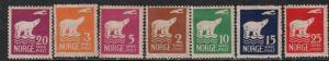 Norway SC 104-110 Mint 1925 SCV$ 81.00 Set