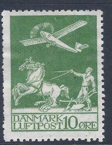 DENMARK USED #C1 SCV $27.50 STARTS @25% OF CAT VALUE