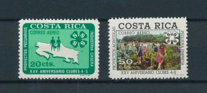 [104361] Costa Rica 1974 Agriculture  MNH