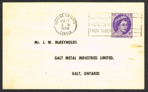 Canada Unitrade Postal Card UX88