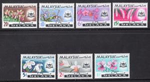 MALAYSIA-MALACCA SCOTT 67-78