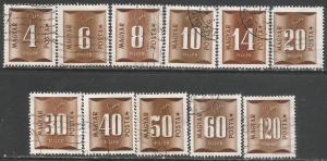 HUNGARY J198-208 VFU 713G
