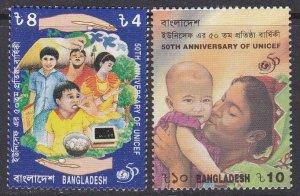 Bangladesh Sc #532-533 MNH UNICEF