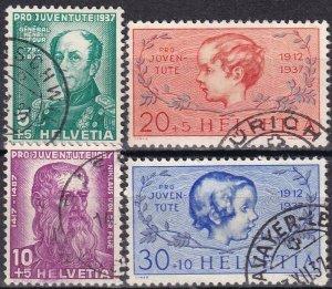 Switzerland #B85-8  F-VF Used  CV $10.00 (Z6079)