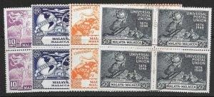 MALAYA MALACCA SG18/21 1949 U.P.U. SET USED BLOCKS OF 4
