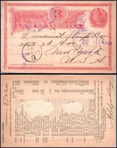 Goldpath: Guatemala postal card 1903, to U.S.A.  _CV24_P6