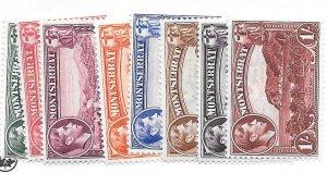 Montserrat  Scott #92-99  Mint NH   Scott CV $10.50