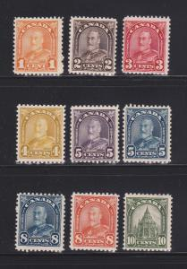 Canada 162, 166-173 MHR Various