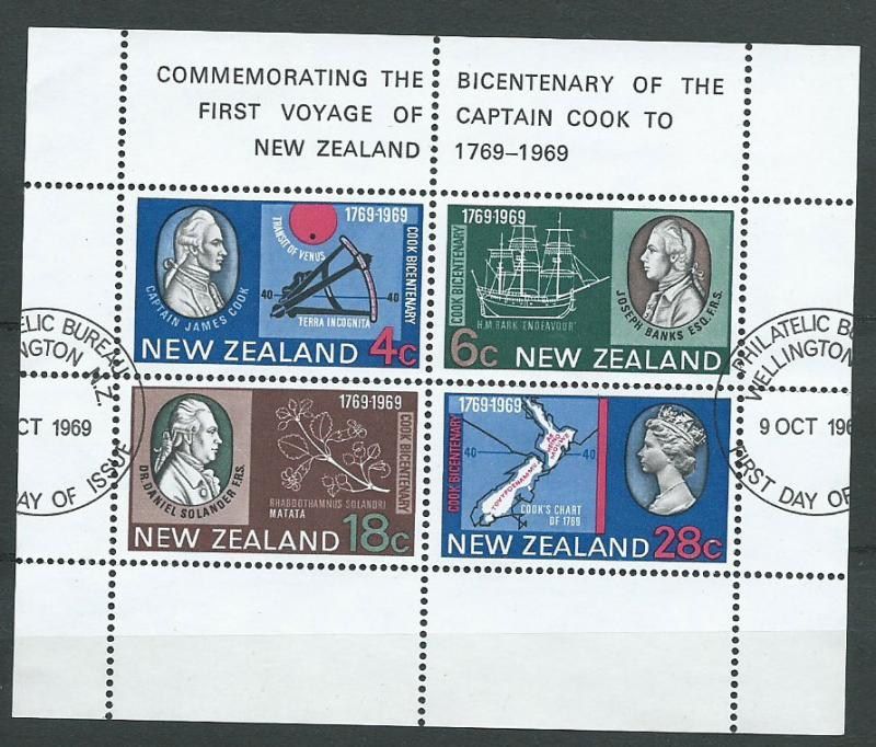 New Zealand SGMS910  VFU with Wellington PO First Day Cancel