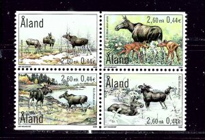 Finland-Aland 165a MNH 2000 Animals block of 4