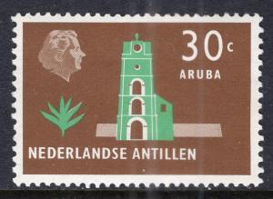 Netherlands Antilles 250 MNH VF