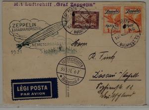 Hungary/Germany Zeppelin card 27.3.31