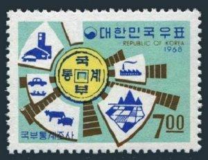 Korea South 625,MNH.Michel 638. National Wealth Survey,1968.Coin & statistics.