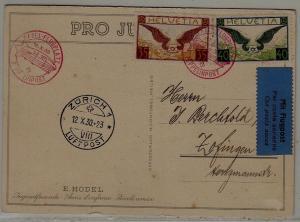 Switzerland Zeppelin card 12.10.30 Basel