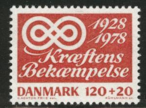 DENMARK  Scott B57 MNH** semipostal  cancer stamp 1978