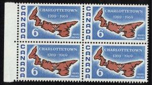Canada - 6c Charlottetown SC499 Mint Block NH