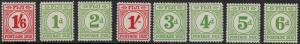 Fiji 1940 SC J12-J19 CV $97