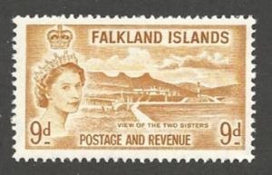 Falkland Islands   126