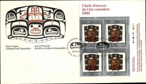 Canada-Sc#1241-stamps on FDC-UR plate block-Canadian Art-1989-