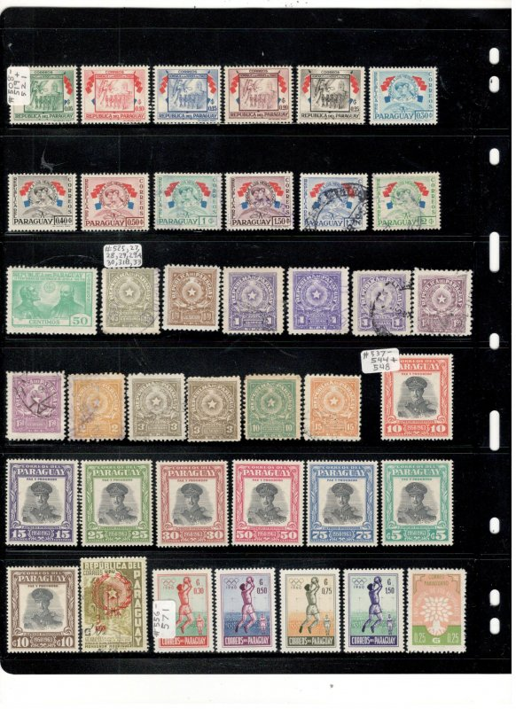 PARAGUAY COLLECTION ON STOCK SHEET MINT/USED